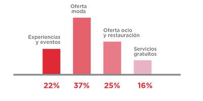 Informe-Felicidad-ESPACIO-TORRELODONES
